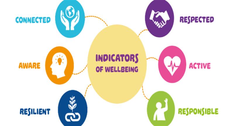 Indicators-604x325.png